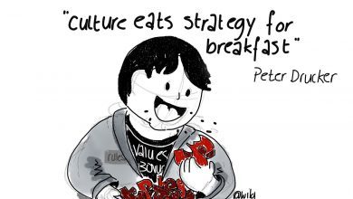 """Photo of """"Culture eats strategy for breakfast"""" – column Bjorn"""