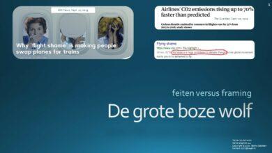 Photo of Luchtvaart: feiten versus framing | Benno Baksteen